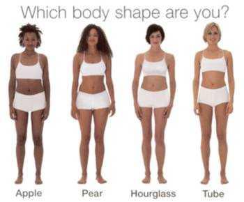 hourglass body
