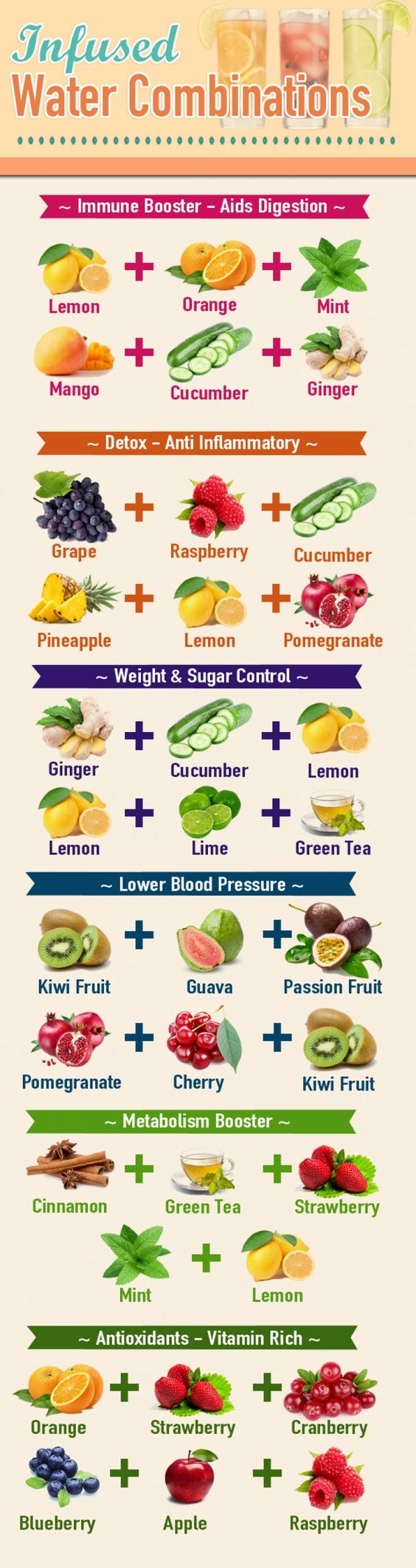 Fruit Infused Water Recipes that will get your day off to a great start Fruit Infused Water Recipes that will get your day off to a great start