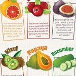 15 Body Cleansing Fruits , Fruit fasts are said to allow your digestive system to detoxify and get rid of toxins