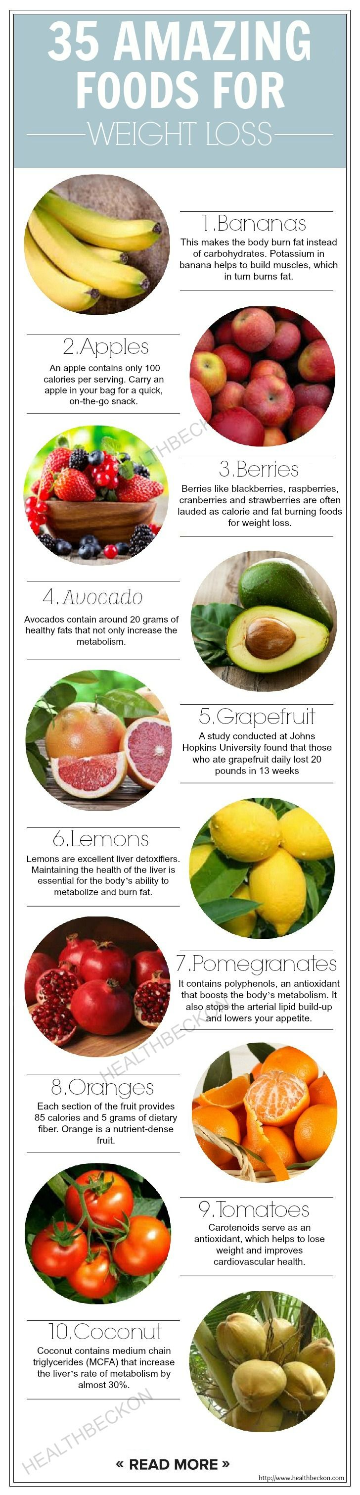35 Amazing Foods For Weight Loss 35 Amazing Foods For Weight Loss