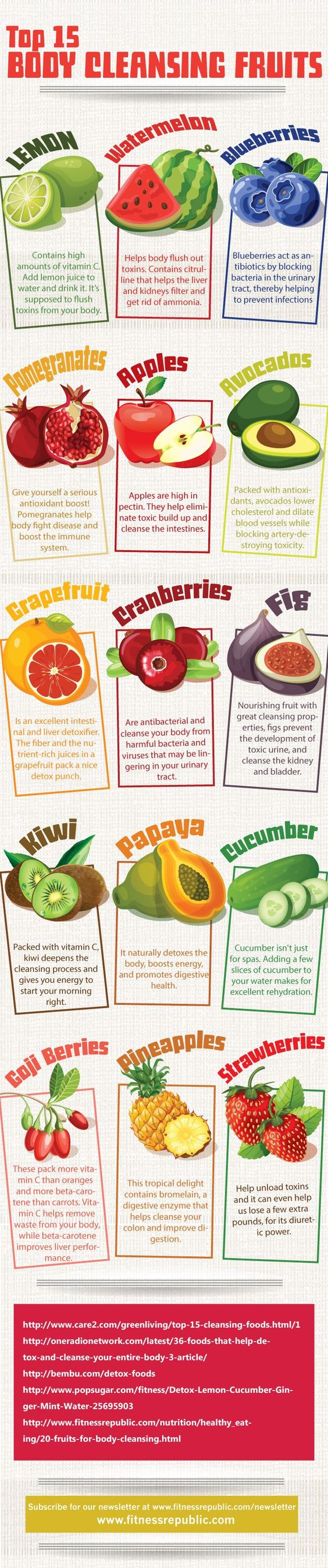 15 Body Cleansing Fruits Fruit fasts are said to allow your digestive system to detoxify and get rid of toxins 15 Body Cleansing Fruits , Fruit fasts  are said to allow your digestive system to detoxify and get rid of toxins