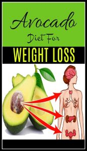 Best Avocado Diet For Weight Loss Lose 3 Kilos In 3 Days 173x300 Best Avocado Diet For Weight Loss   Lose 3 Kilos In 3 Days